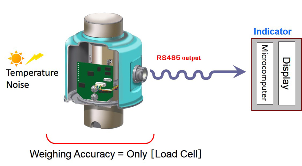 Analogue+Load+Cell