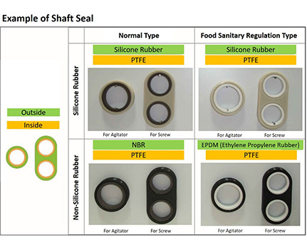 Example of Shaft Seal